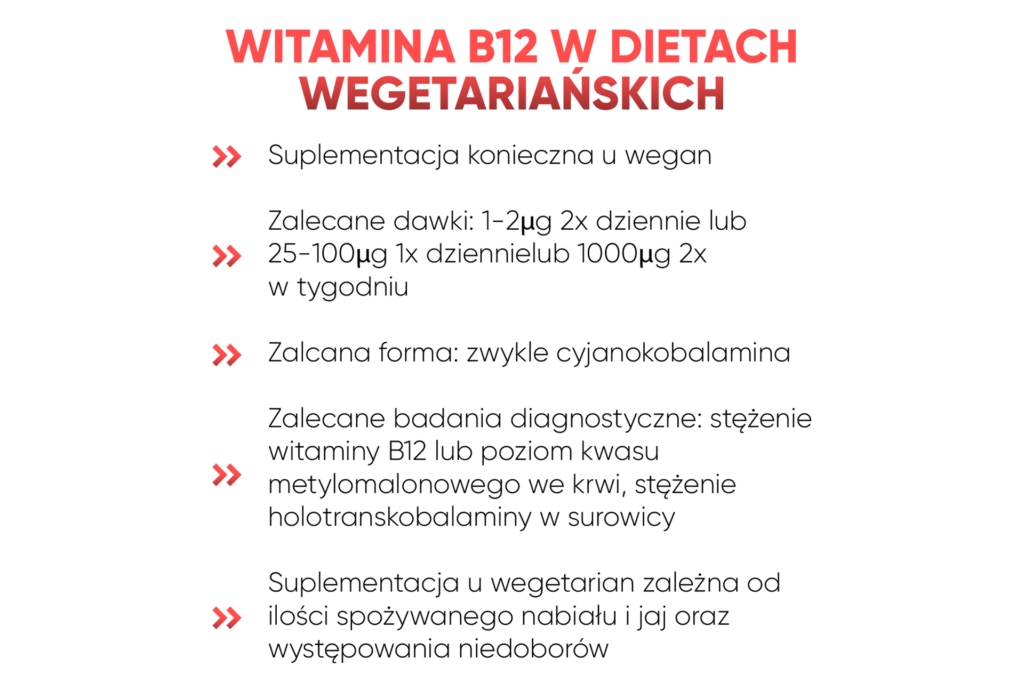 Suplementacja witaminy B12 u wegetarian i wegan